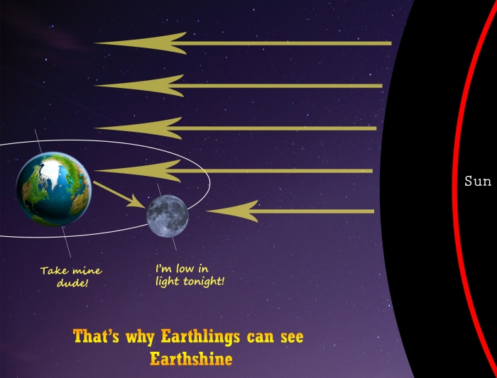 earthshine diagram.jpg